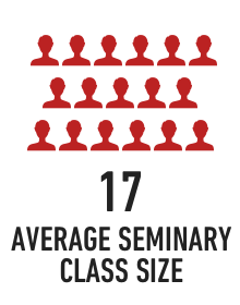 average Seminary class size is 17