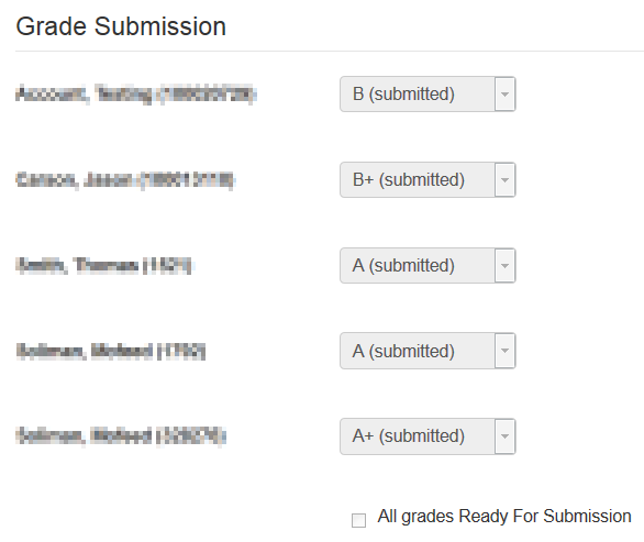 Grade Submission edit screen with all grades submitted