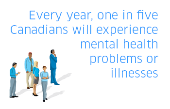 Every year, 1 in 5 Canadians will experience mental health problems or illnesses
