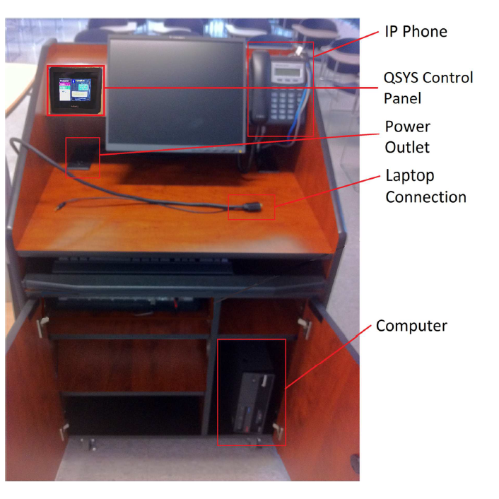 computer cart featuring an IP Phone, a QSYS Control Panel, Power Outlet, Laptop Connection, Computer